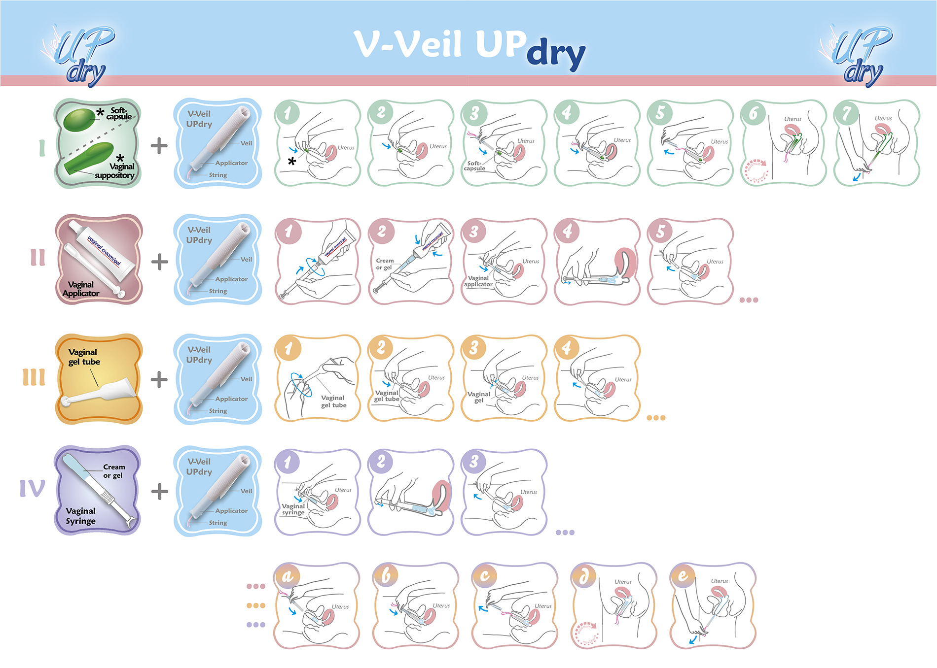 V-Veil UPdry _ all applications EN_V3-01